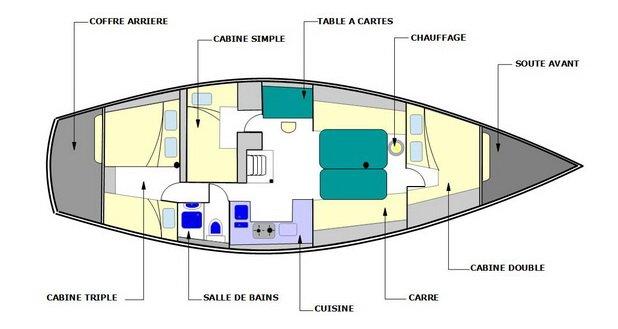 Le voilier 0 - Plan des aménagements du Petit Prince